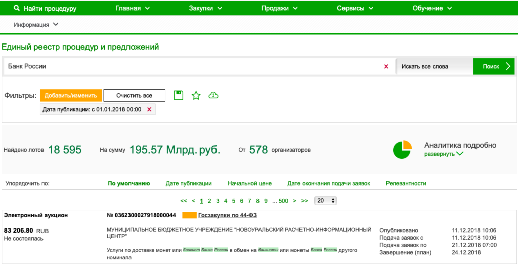 Закупки Центрального Банка Российской Федерации и действующее законодательство в сфере закупок отдельными видами юридических лиц